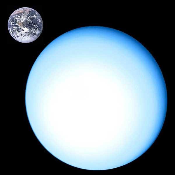 πλανήτες του ηλιακού μας συστήματος